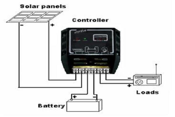 How To Select The Right Solar Charge Controller